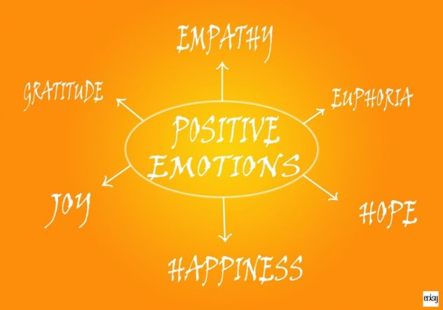 Positive emotions Self esteem